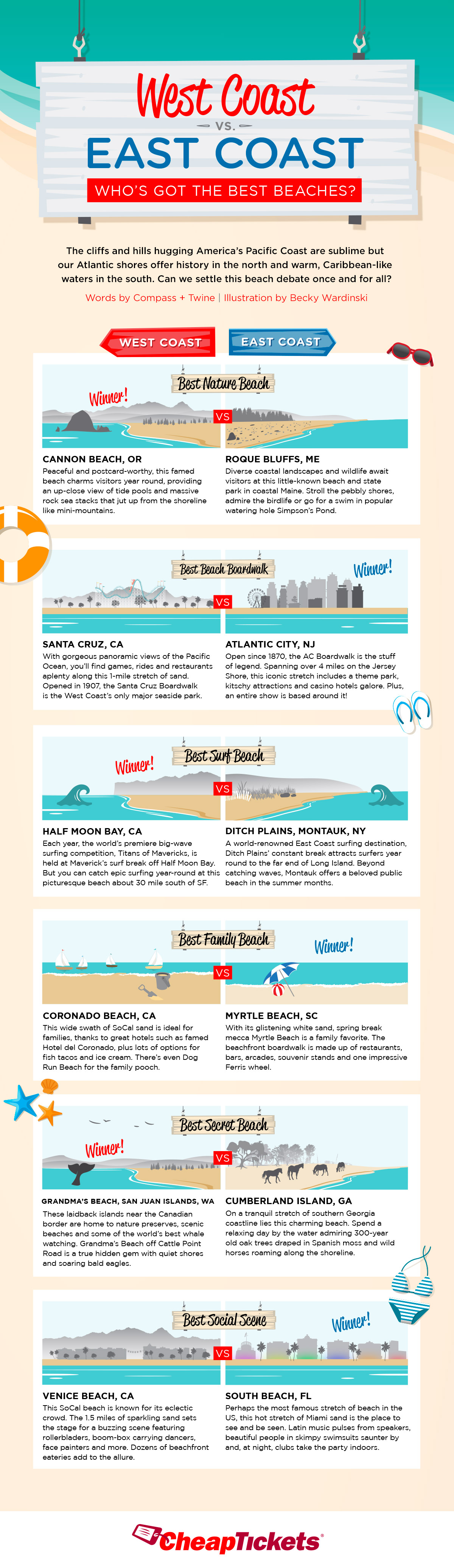 Battle of the Beaches: East Coast vs West Coast infographic