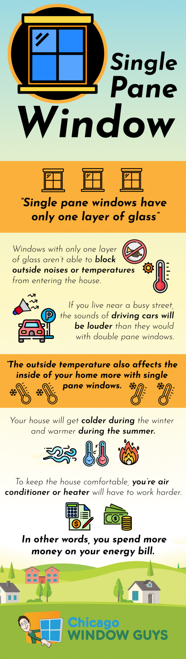 What Are Single Pane Windows?