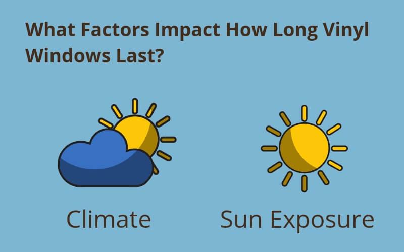 What Factors Impact How Long Vinyl Windows Last?