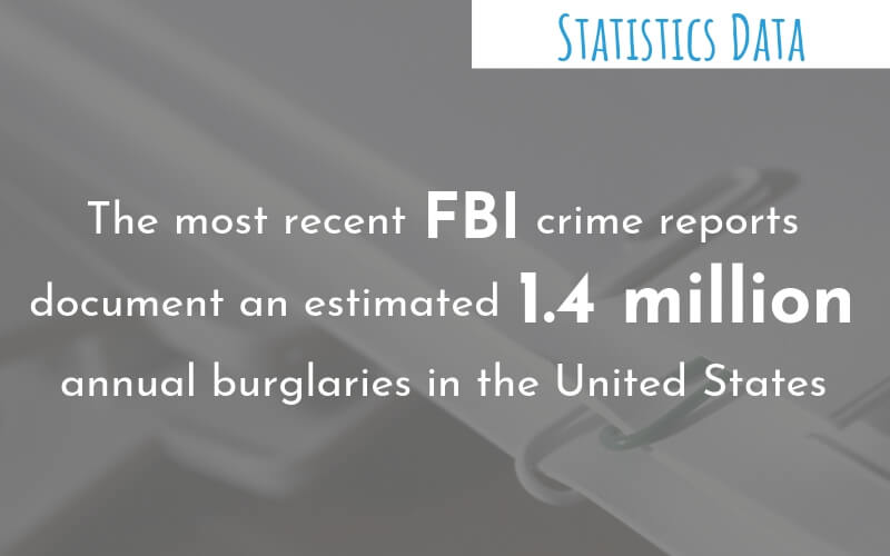 the most recent FBI crime reports