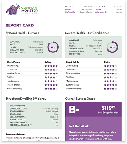 HVAC Report Card gives you an overview of your HVAC system.