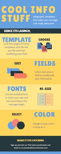 Free Canva Template – 7 Reasons Templates Are Useful