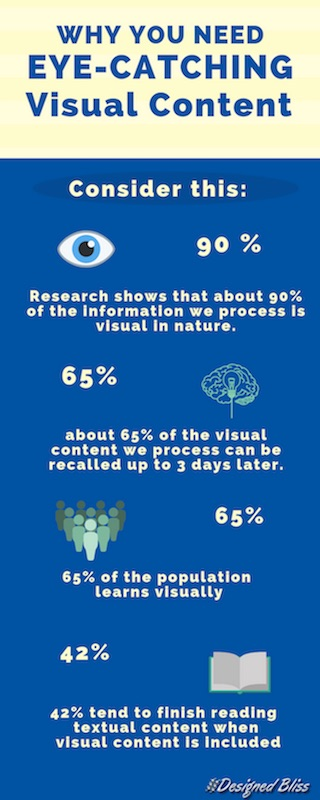 Visual Content Marketing | Part Of Your Digital Content Strategy
