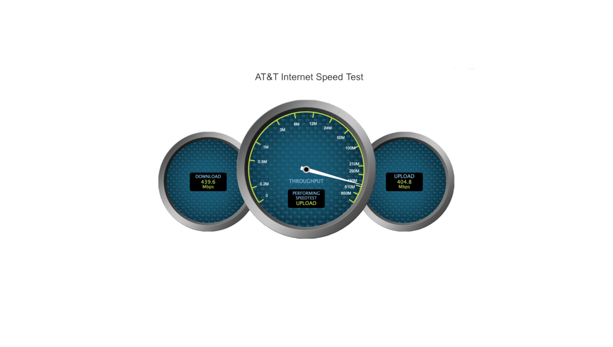 Gallery 1322 - AT&T Speed Test