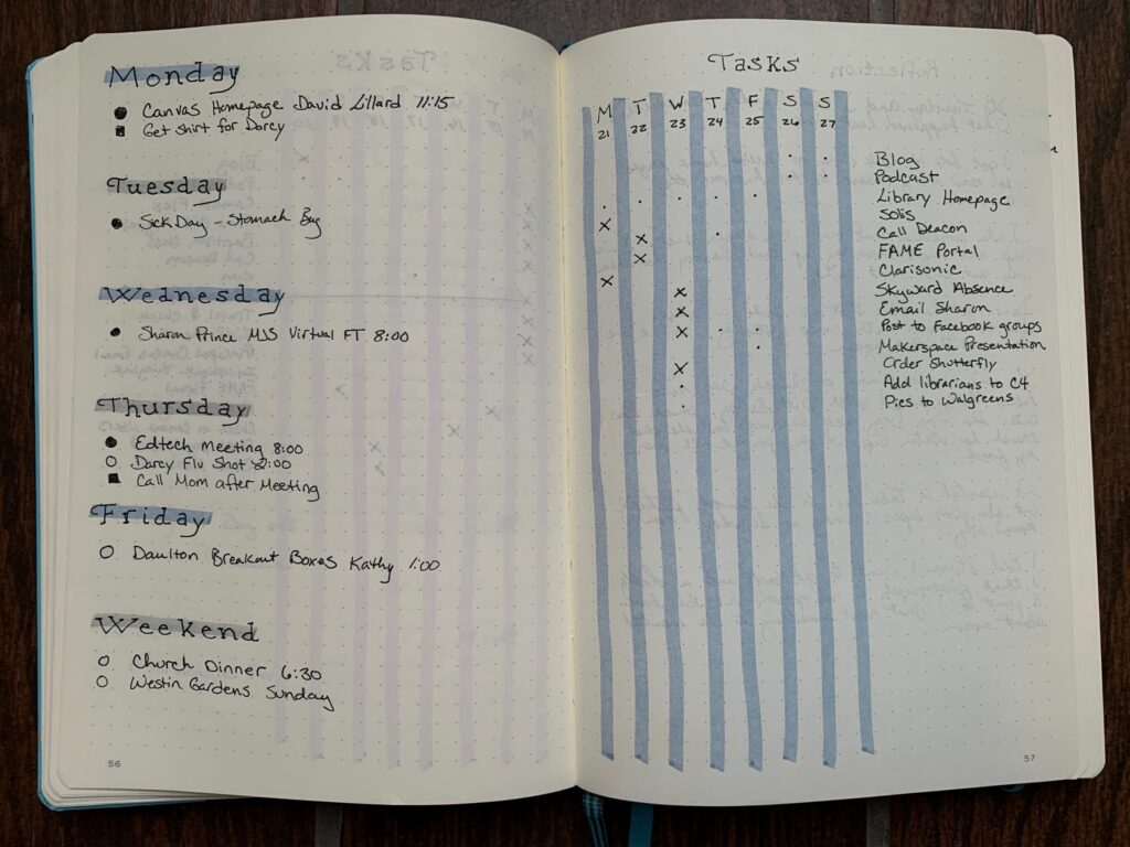 My currently weekly layout, with appointments on the left and tasks on the right.