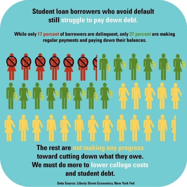 FF-student-debt-031315