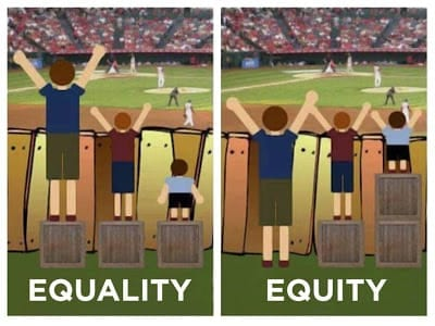 Equity and Equality Are Not Equal - The Education Trust