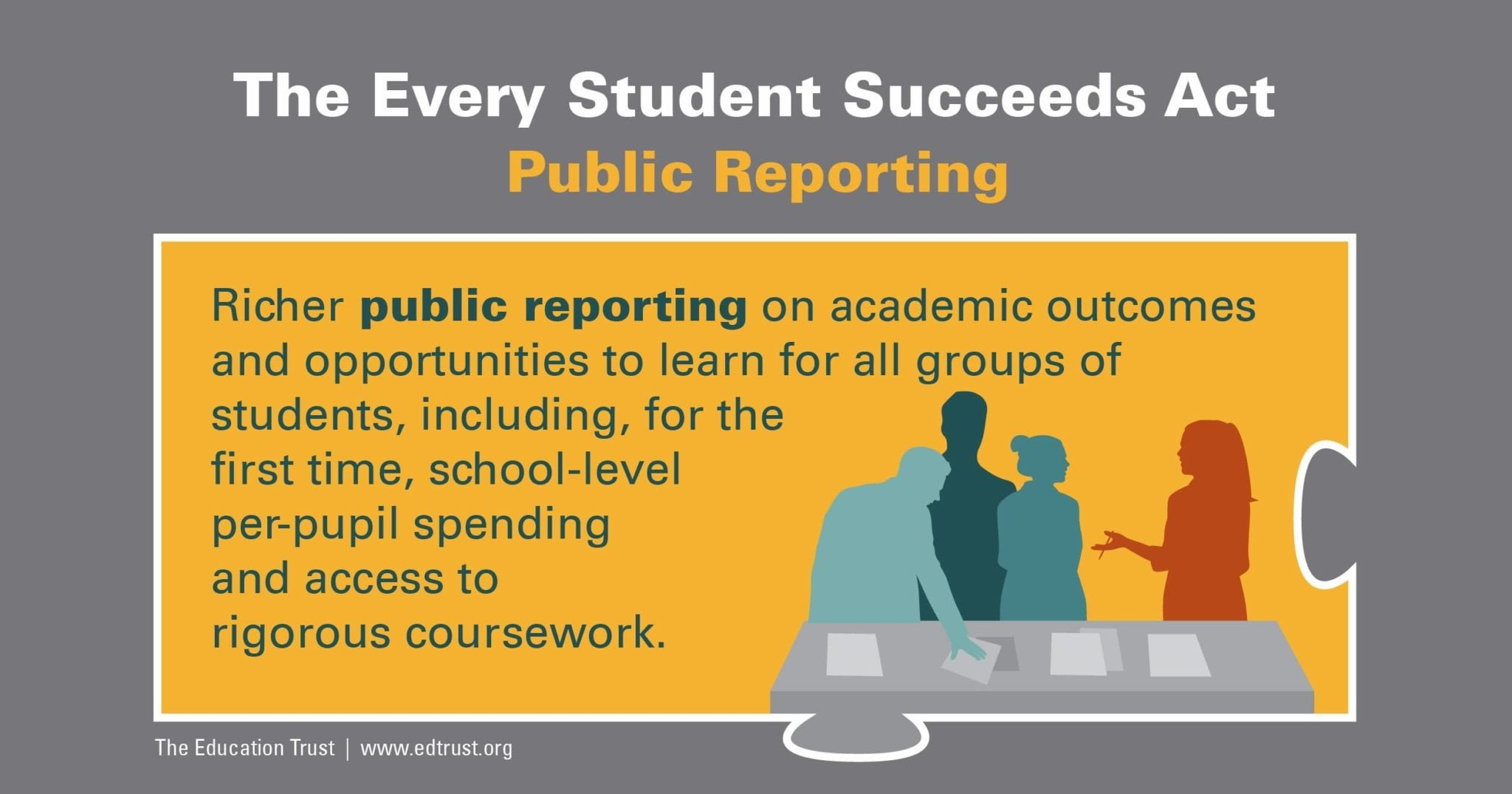 The Every Student Succeeds Act >> What S In The Every Student Succeeds Act Public Reporting The