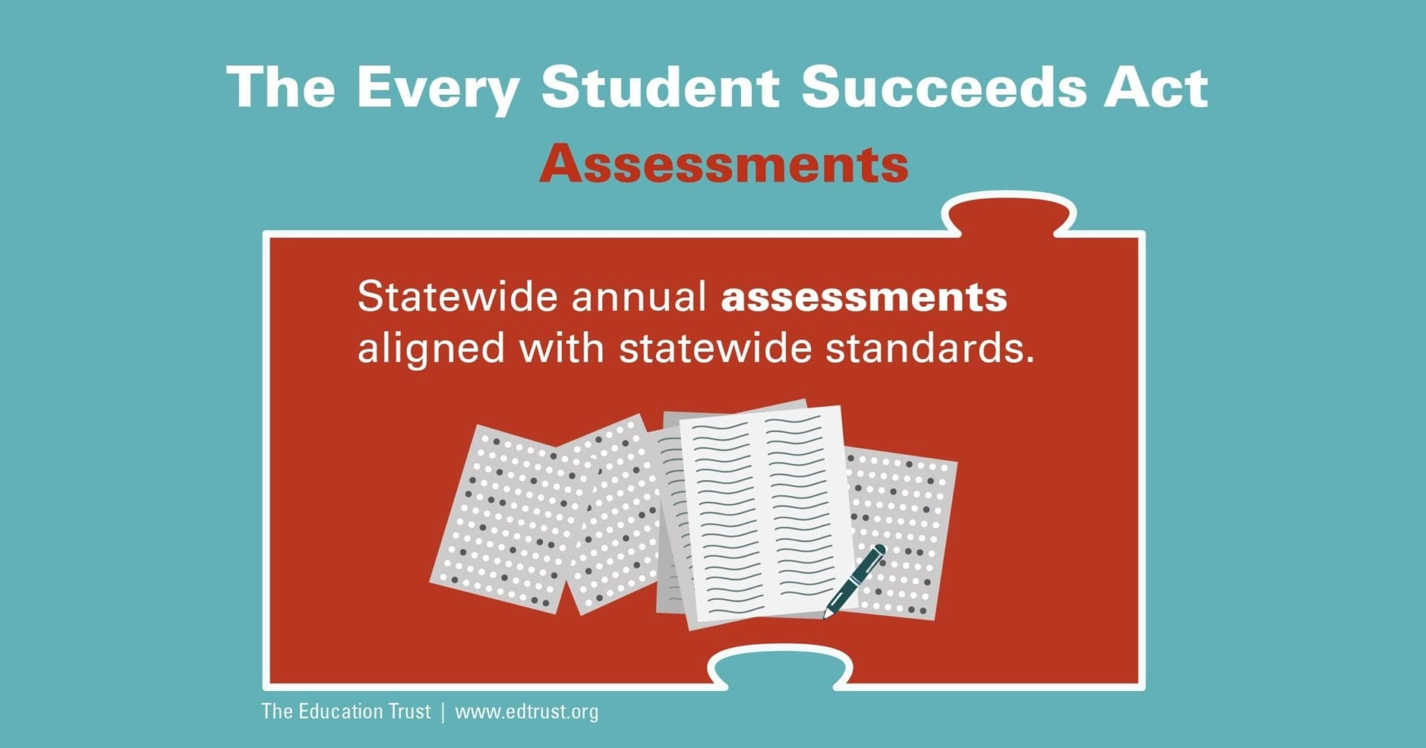 The Every Student Succeeds Act >> What S In The Every Student Succeeds Act Assessments The