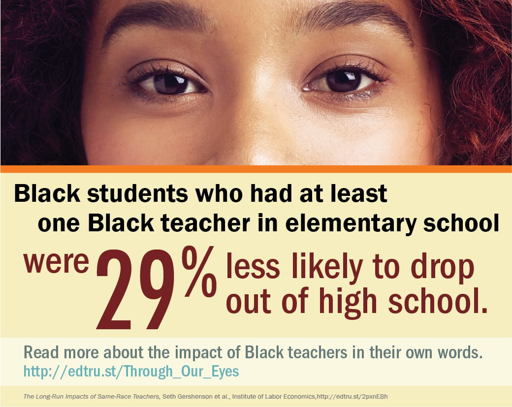 Fast Fact: The Black Teacher Effect