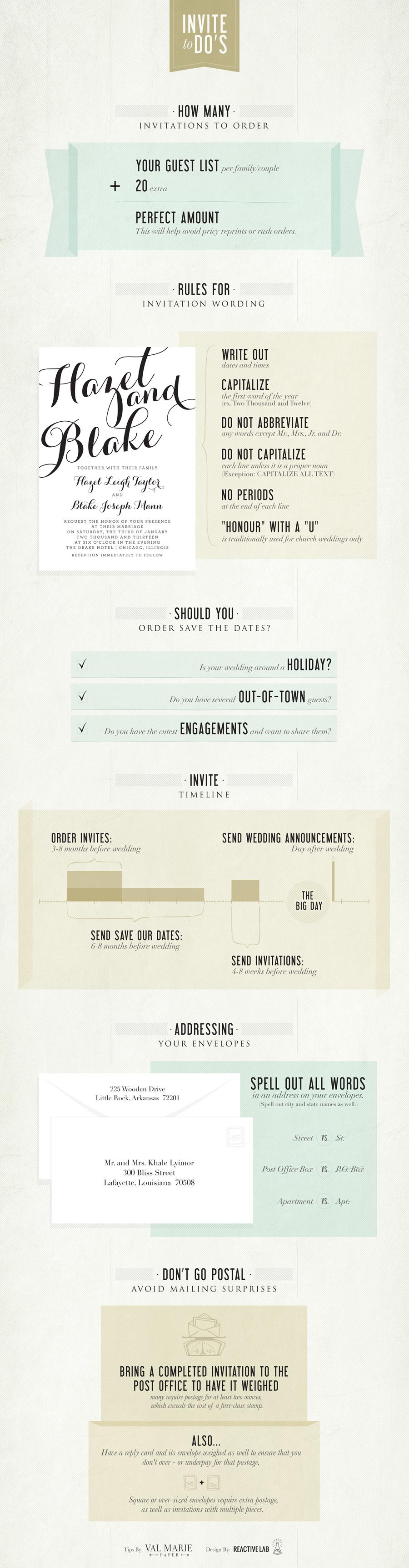 Wedding Invitations: Everything You Need To Know! via TheELD.com