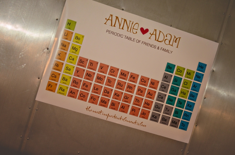 Science Themed Wedding Inspiration via TheELD.com
