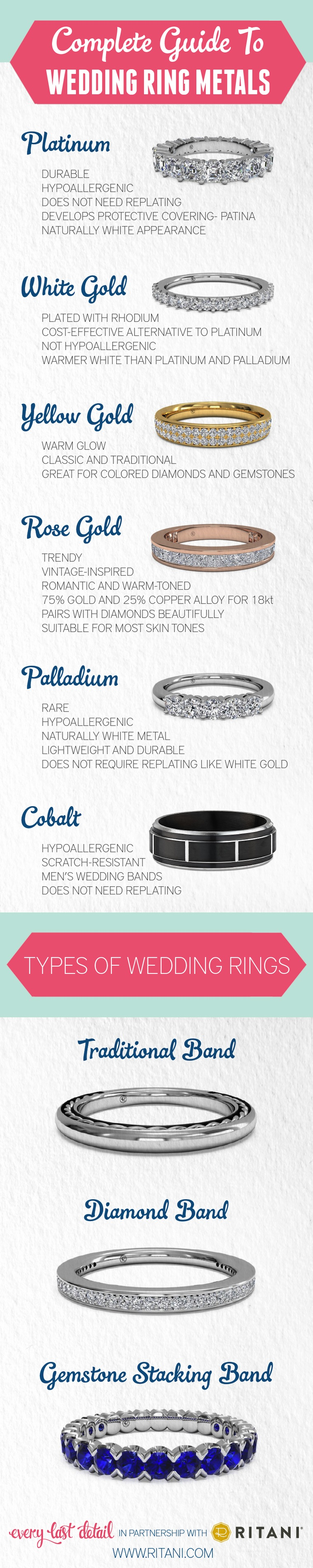 wedding ring metals Wedding Decor Ideas
