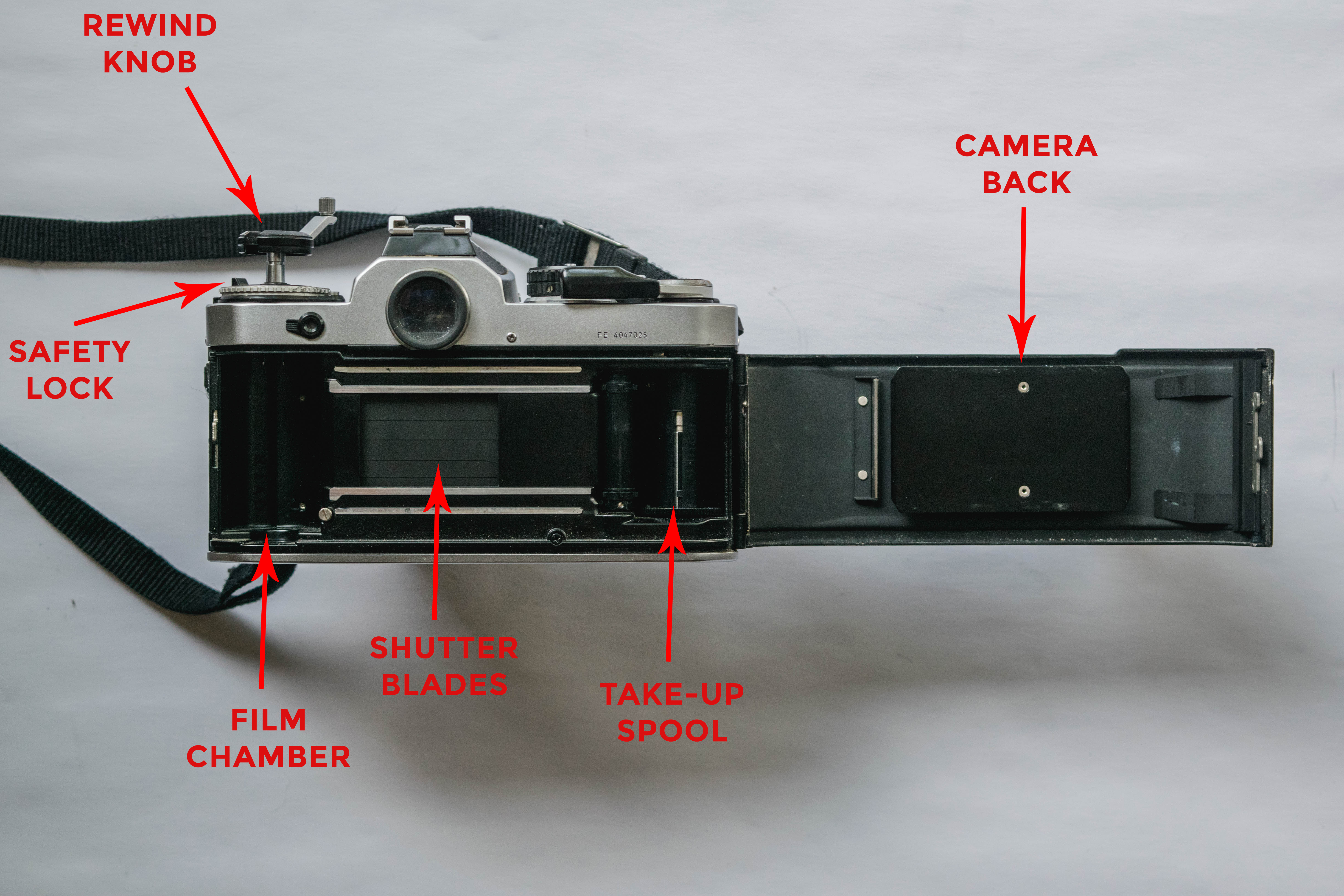 Diagram - How to Load Film into a 35mm Film Camera - FilterGrade Blog