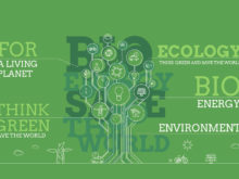 ecology after effects template