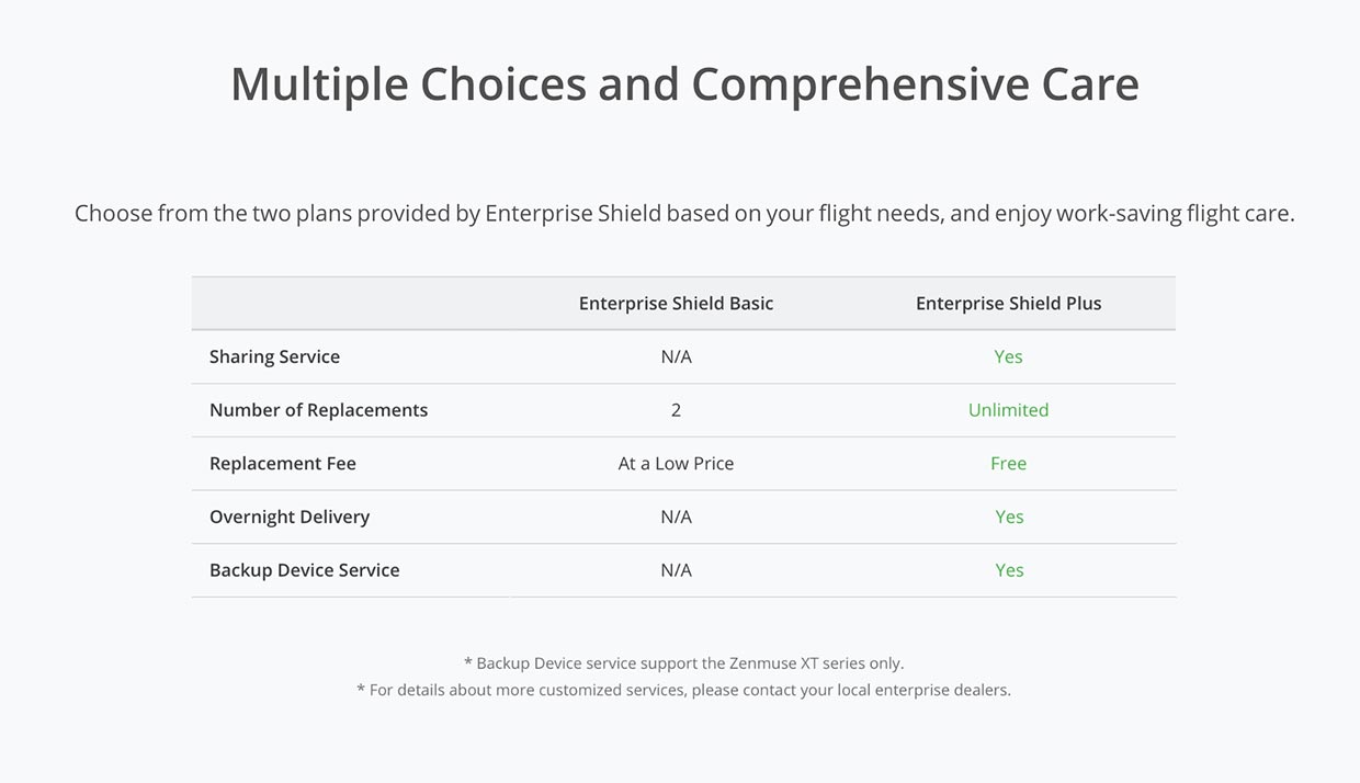 dji enterprise shield plans