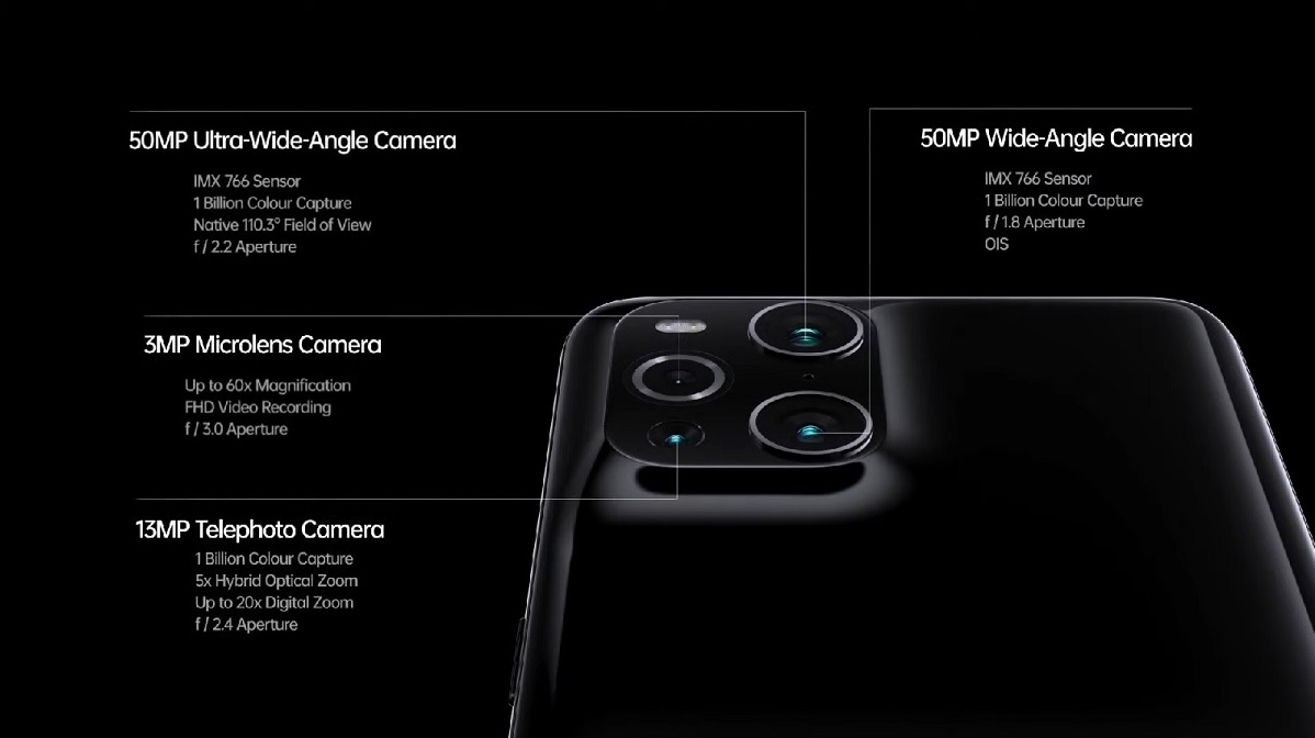 Oppo Find X3 Pro Camera specifications - Frizztech