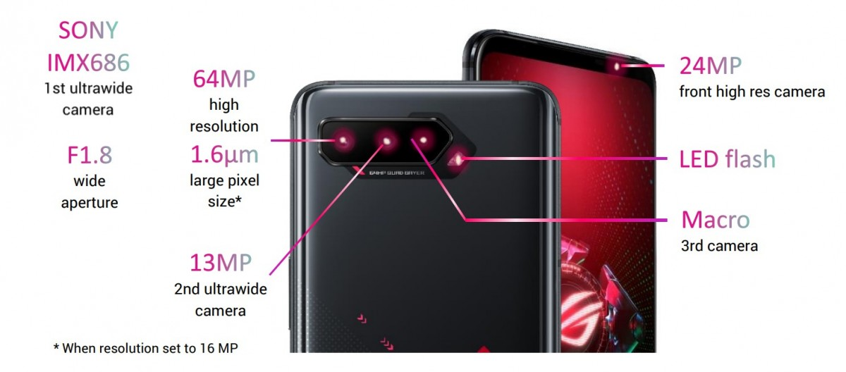 Asus Rog Phone 5 Specifications Camera
