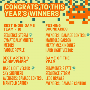 Utah Game Dev Choice Awards 2019 Winners