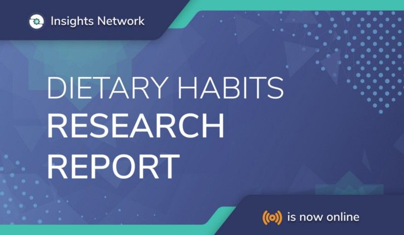 Insights Network Research Global Dietary Habits