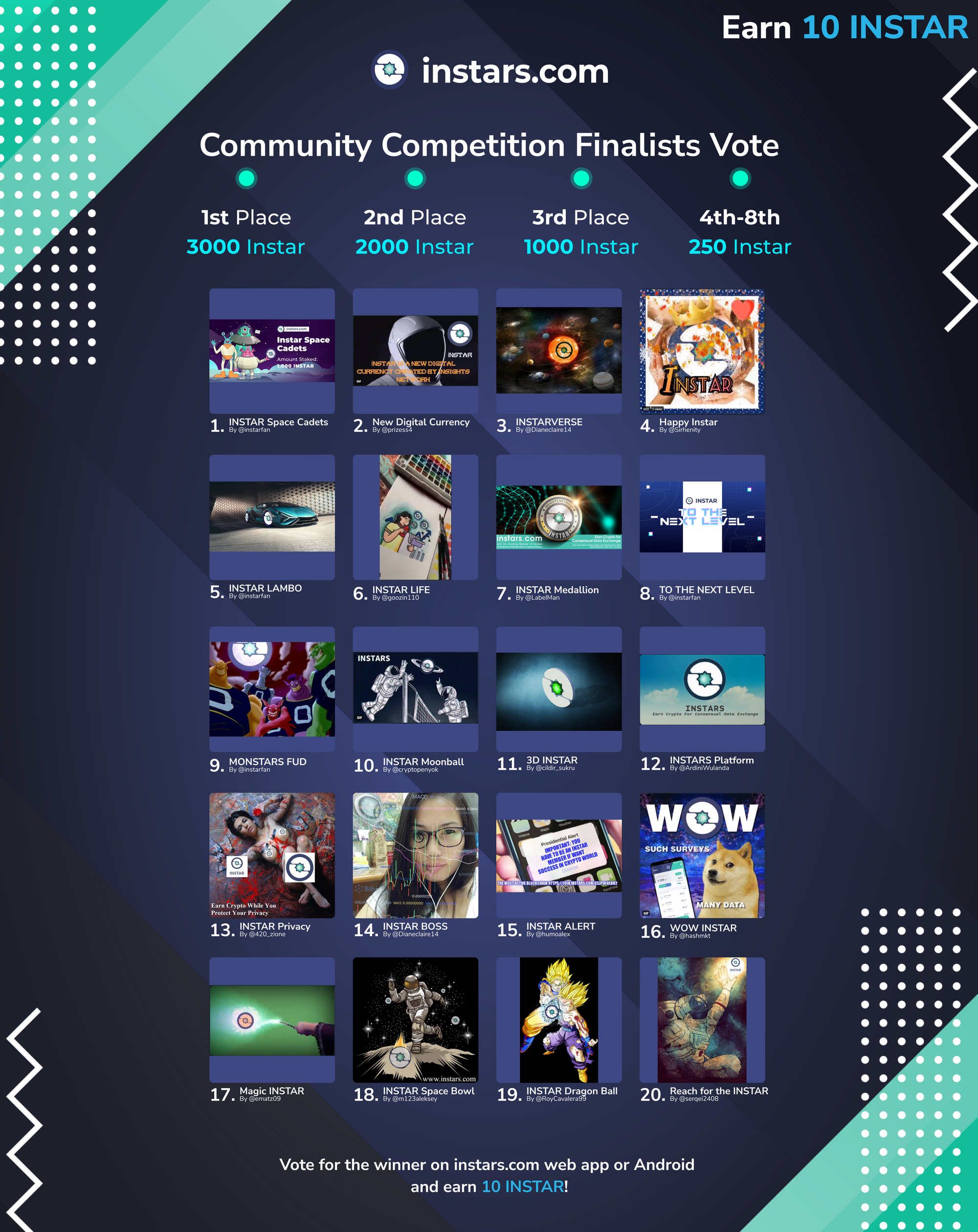 Instars Community Competition Finalists Vote
