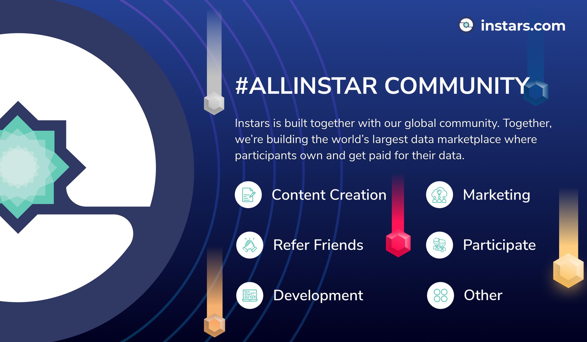 #ALLINSTAR COMMUNITY 💫