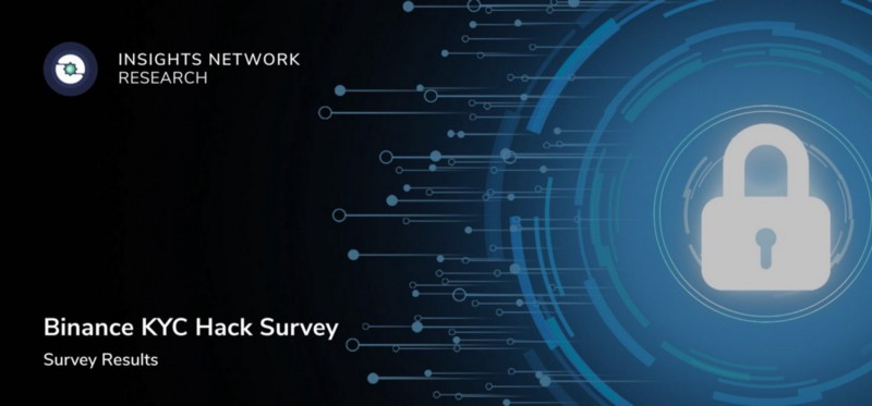 Binance KYC Hack Survey Reveals Users To Stay Loyal Despite Leaks