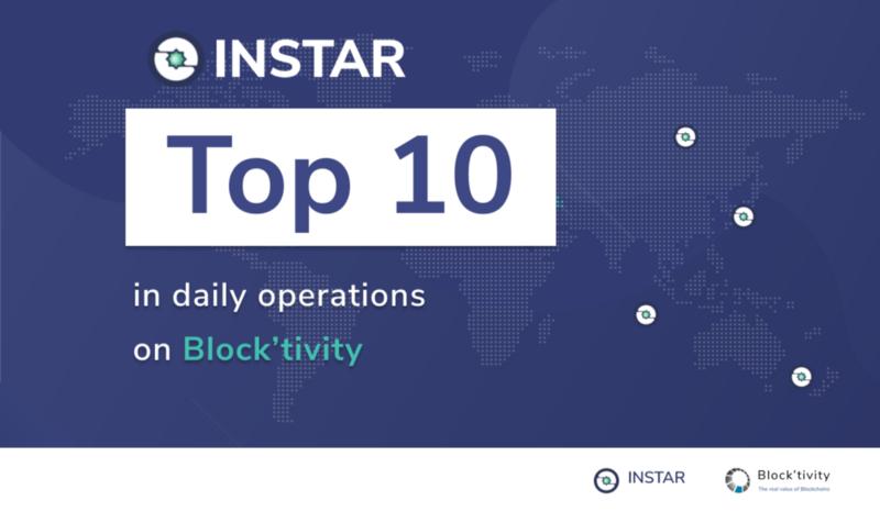 INSTAR Blockchain Top Ten on Block'tivity