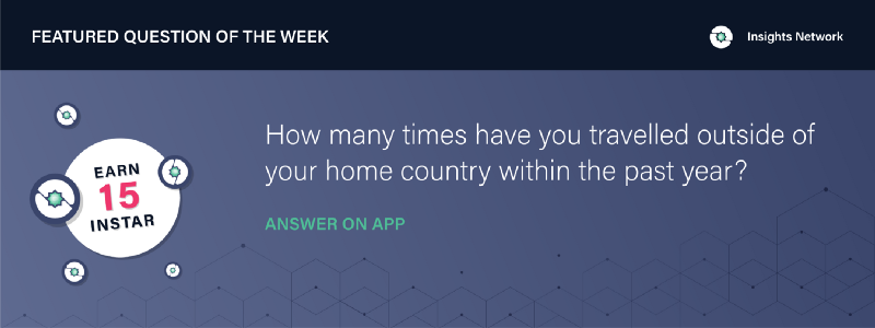 Insights Network Featured Question of the Week is Now Live. Earn 15 INSTAR for Participating!