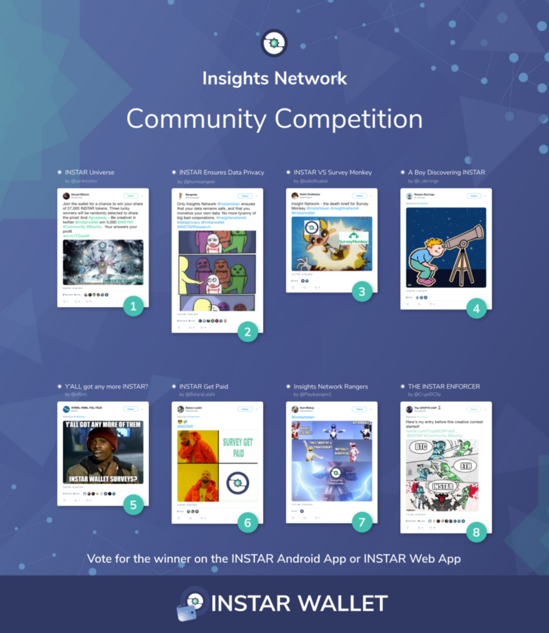 Vote for your favorite INSTAR Community Competition Finalist!