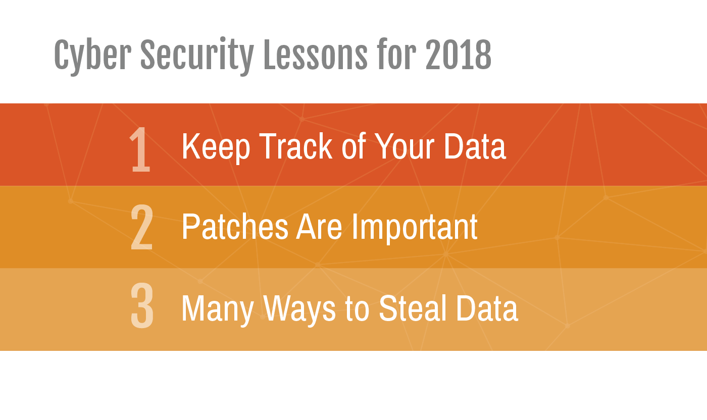 Cyber Security Lessons