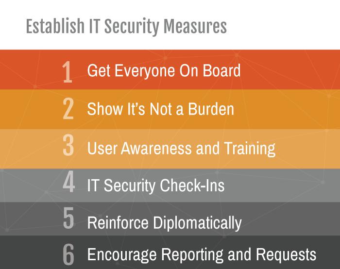 IT Security   Staff Training