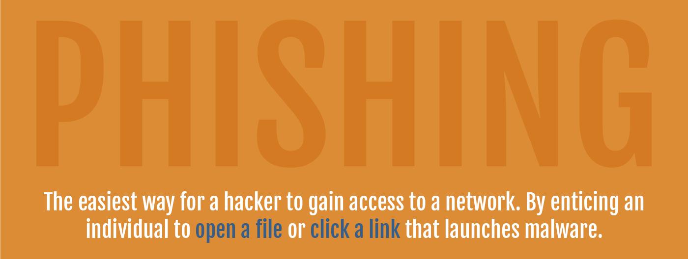 Phishing Scams | IT Security | Keystone | Nashville