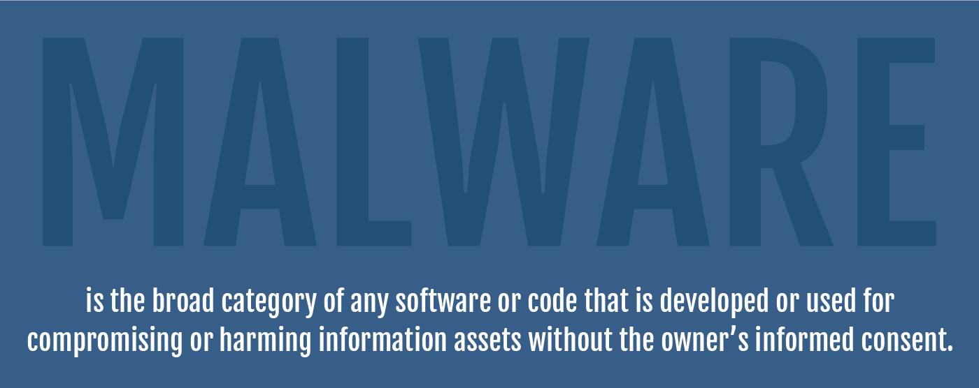 Detecting Malware | Preventing Malware | Keystone