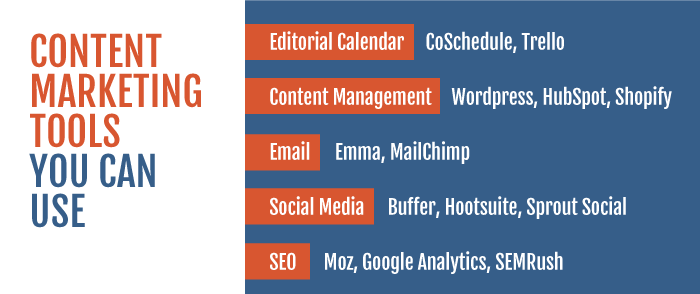 Content Marketing Tools | Keystone