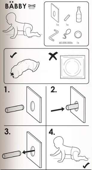 Illustrated Life Manuals