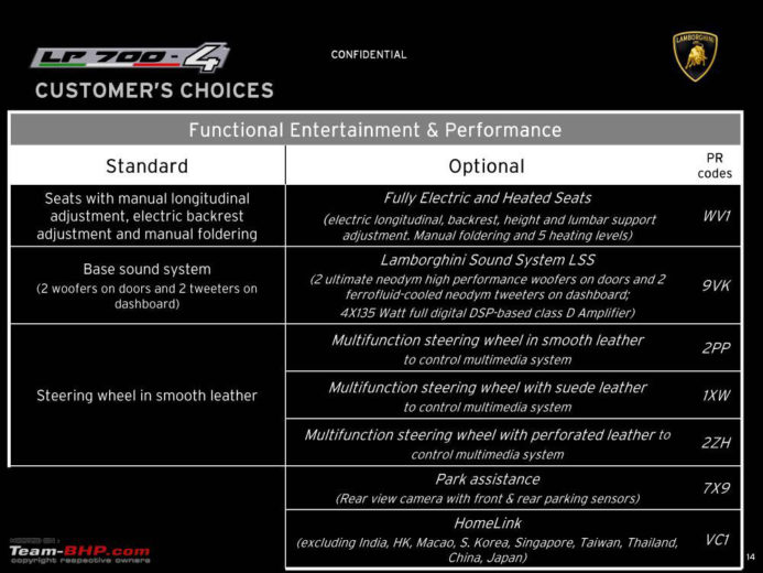 lamborghini Aventador Now Available for Preorder 12