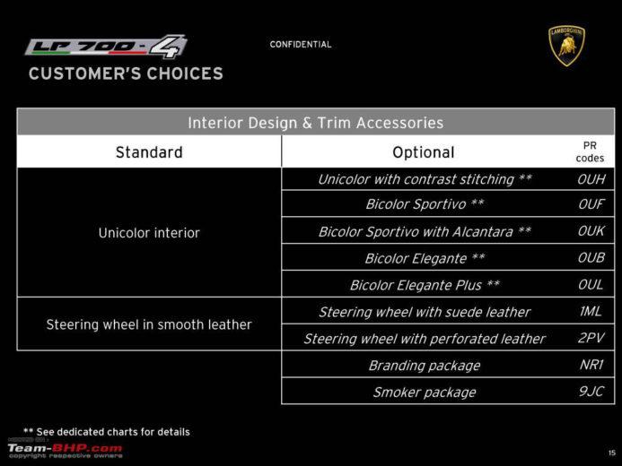 lamborghini Aventador Now Available for Preorder 13