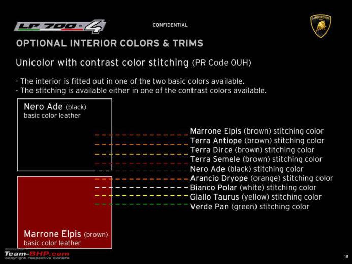 lamborghini Aventador Now Available for Preorder 16