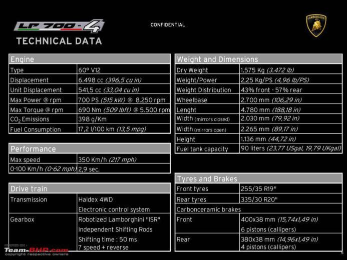 lamborghini Aventador Now Available for Preorder 5