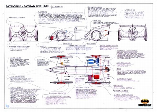 Futuristic Batmobile by Gordon Murray (2)