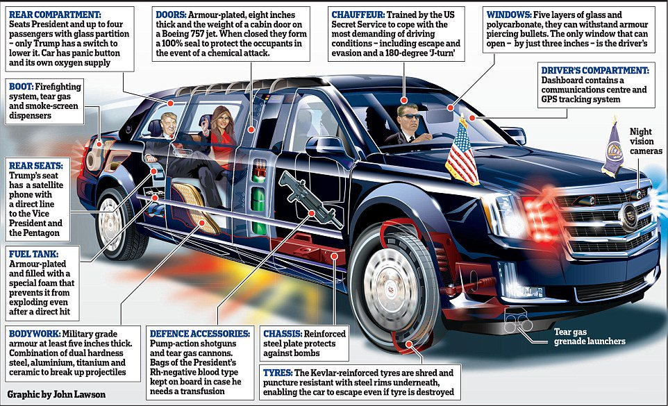 Seven Features Of The Cadillac One That Will Keep Trump Safe