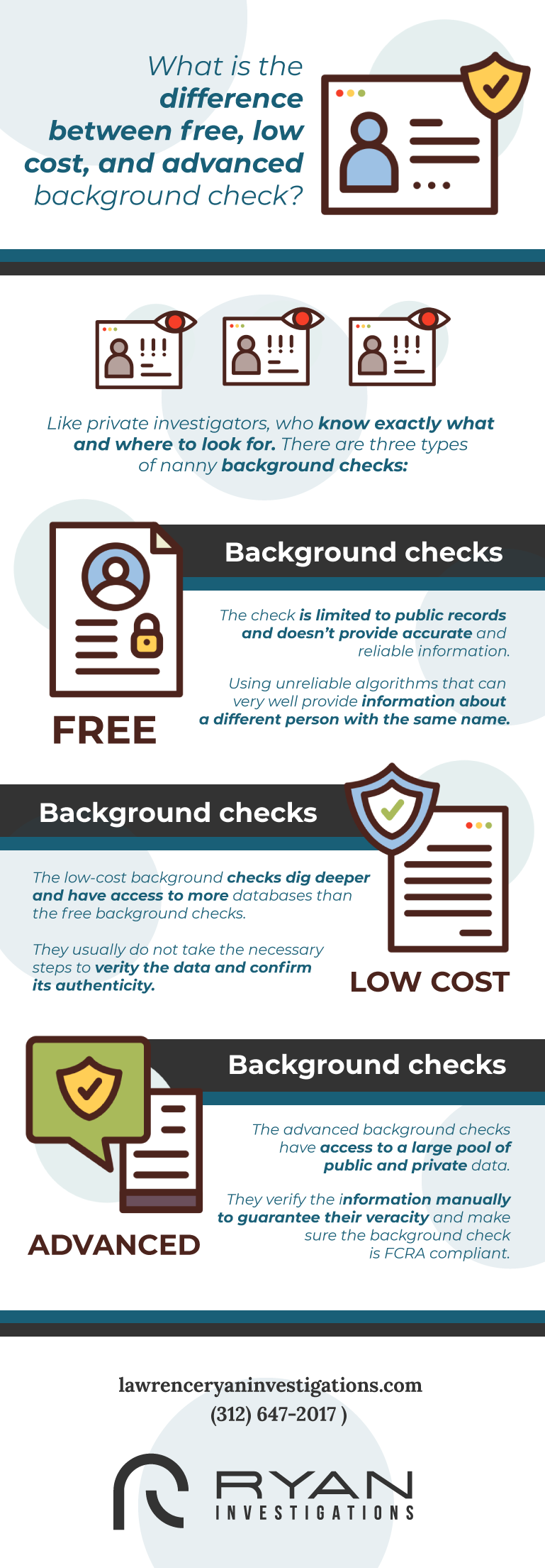 Infographic Explaining the Cost of a Background Check