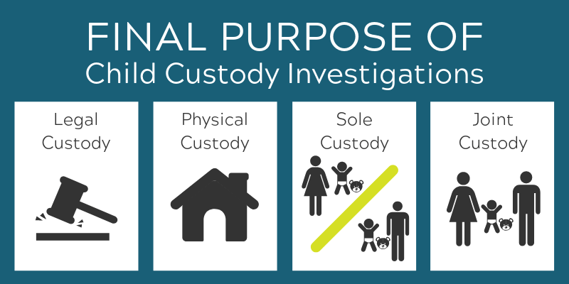 Final Purpose of Child Custody Investigations