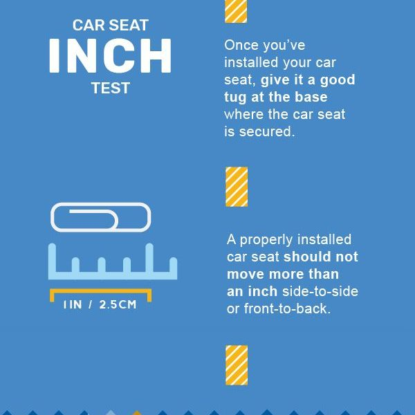 Inch Test Infographic
