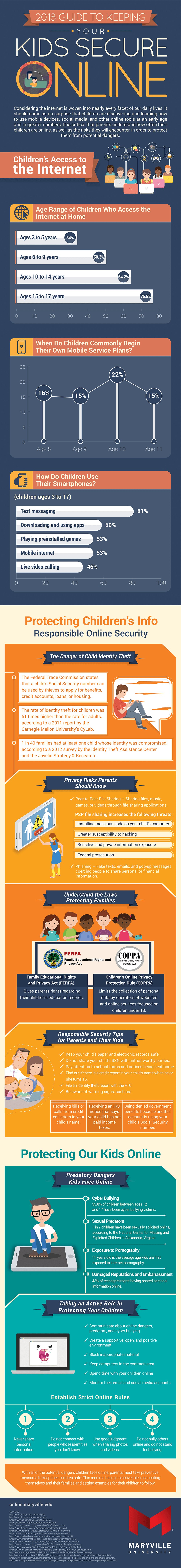 how to keep kids secure online