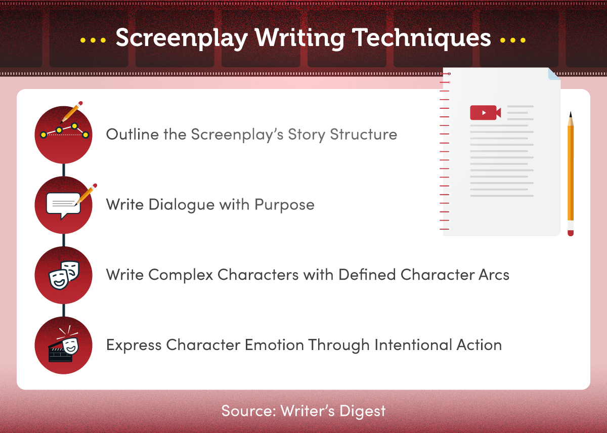 screenplay writing techniques