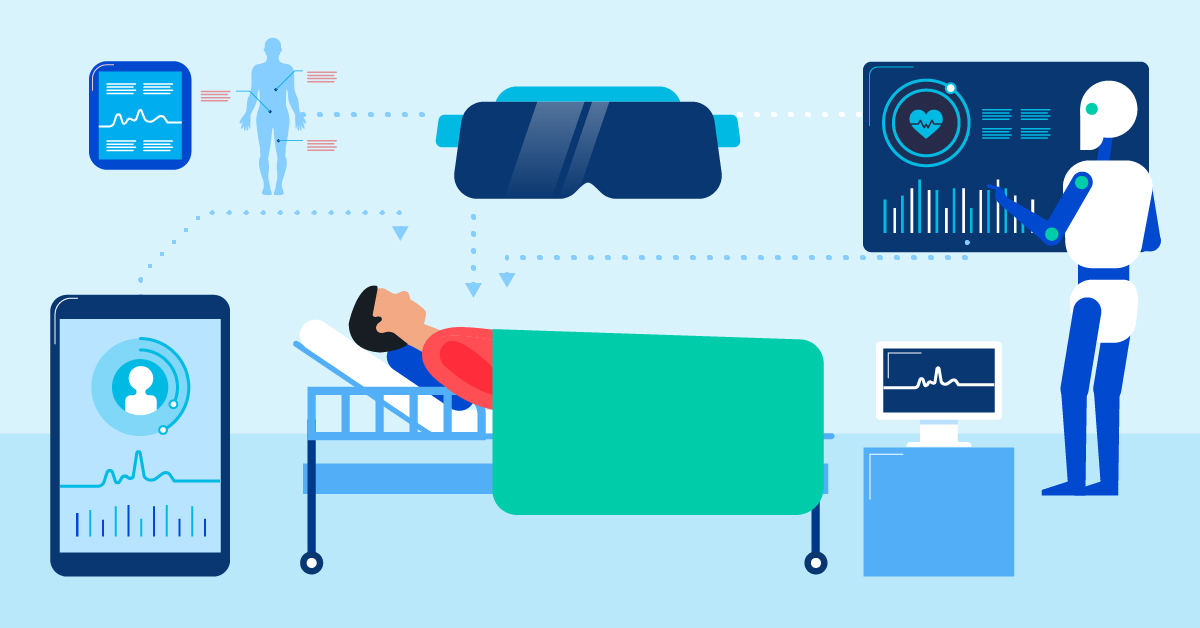 A look into the future of technology in nursing.