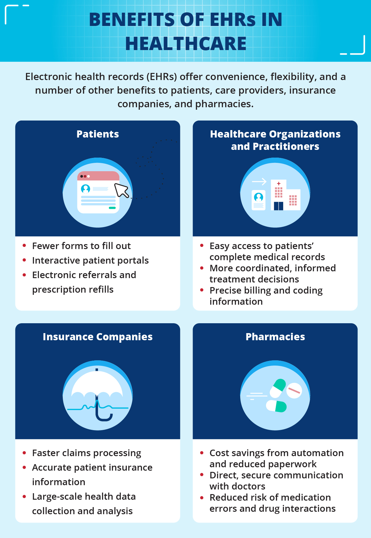 Benefits of EHRs in healthcare.