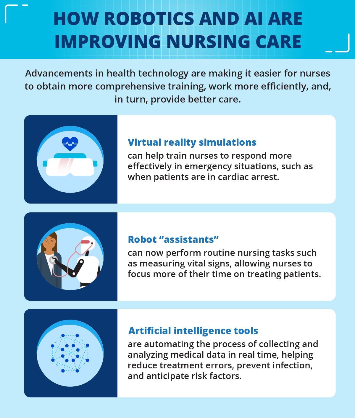 How robotics and AI are improving nursing care.